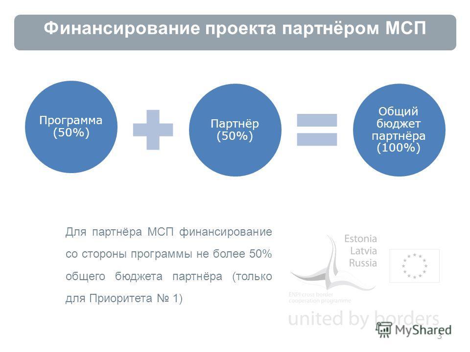 Финансирование проекта партнёром МСП 3 Для партнёра МСП финансирование со стороны программы не более 50% общего бюджета партнёра (только для Приоритета 1) Программа (50%) Партнёр (50%) Общий бюджет партнёра (100%)