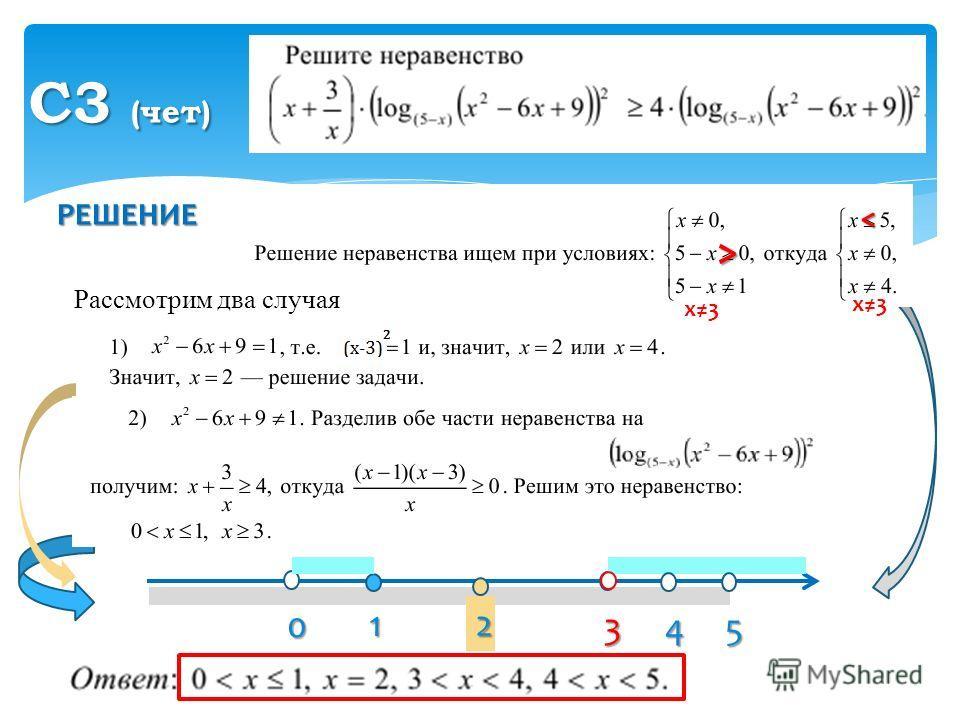 РЕШЕНИЕ С3 (чет) Рассмотрим два случая 0 1 3 54 2 х3 >