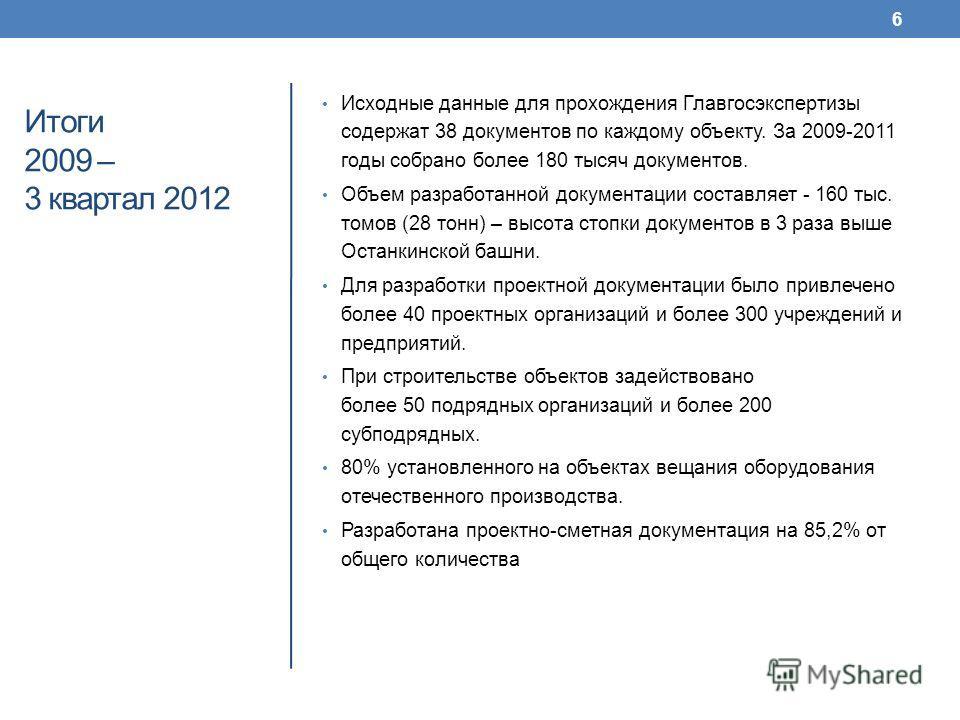 Итоги 2009 – 3 квартал 2012 Исходные данные для прохождения Главгосэкспертизы содержат 38 документов по каждому объекту. За 2009-2011 годы собрано более 180 тысяч документов. Объем разработанной документации составляет - 160 тыс. томов (28 тонн) – вы