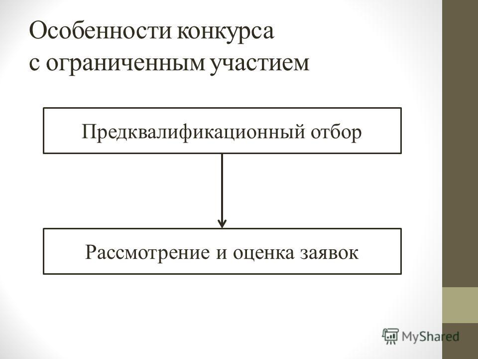 Особенности конкурса с ограниченным участием Предквалификационный отбор Рассмотрение и оценка заявок