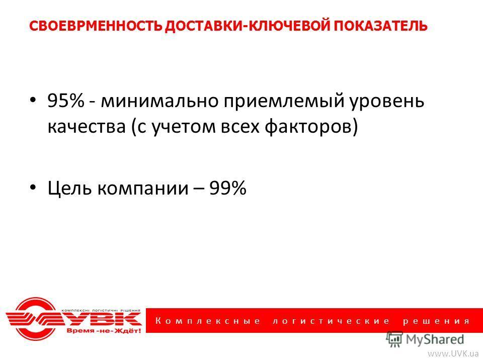 Комплексные логистические решения www.UVK.ua СВОЕВРМЕННОСТЬ ДОСТАВКИ-КЛЮЧЕВОЙ ПОКАЗАТЕЛЬ 95% - минимально приемлемый уровень качества (с учетом всех факторов) Цель компании – 99%