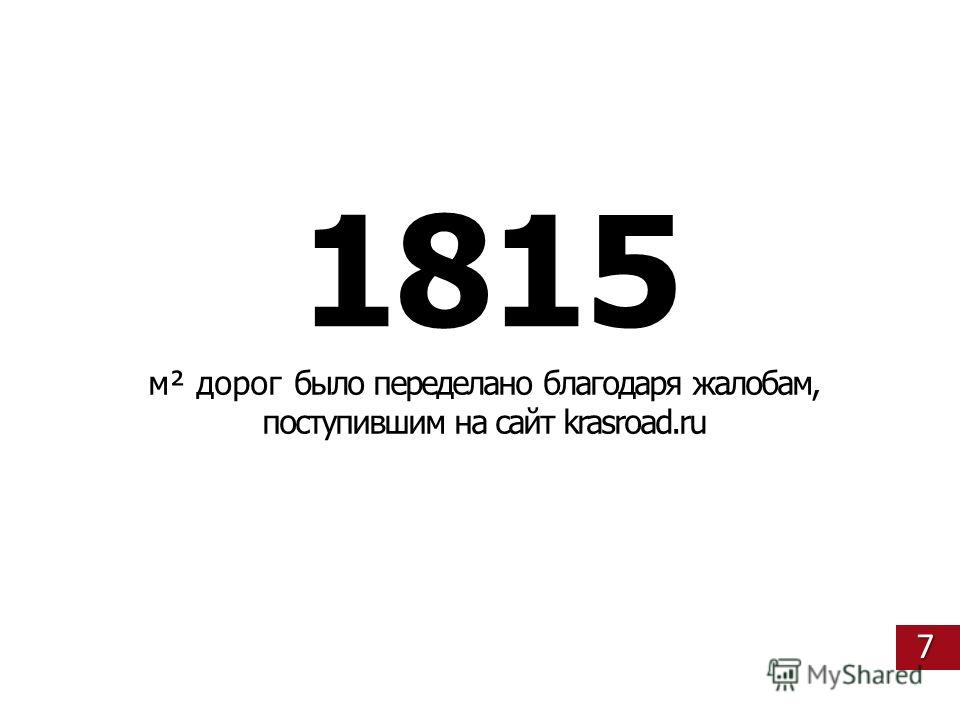 1815 м² дорог было переделано благодаря жалобам, поступившим на сайт krasroad.ru 7