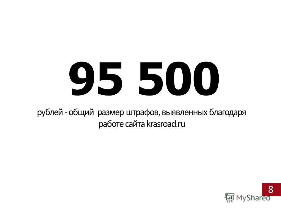 95 500 рублей - общий размер штрафов, выявленных благодаря работе сайта krasroad.ru 8