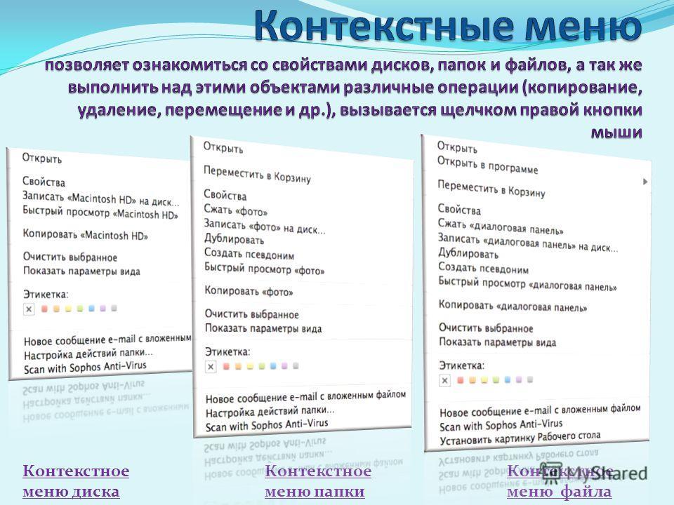 Контекстное меню диска Контекстное меню папки Контекстное меню файла