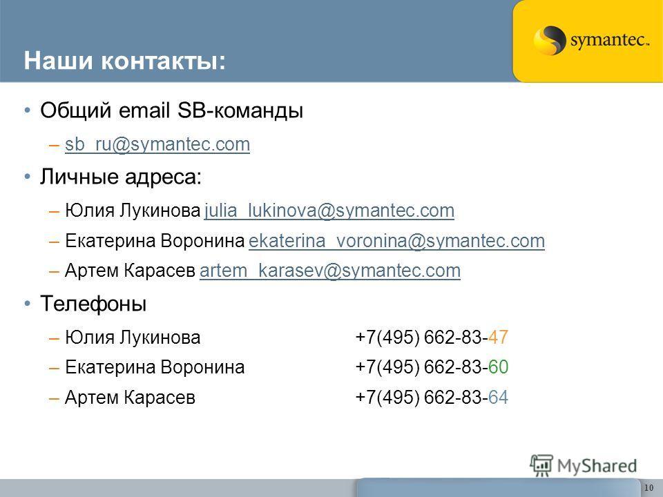 Наши контакты: Общий email SB-команды –sb_ru@symantec.comsb_ru@symantec.com Личные адреса: –Юлия Лукинова julia_lukinova@symantec.comjulia_lukinova@symantec.com –Екатерина Воронина ekaterina_voronina@symantec.comekaterina_voronina@symantec.com –Артем