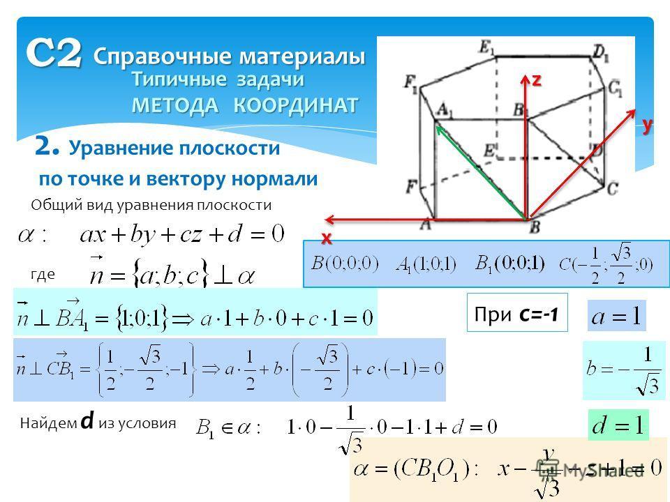 С2 Справочные материалы Типичные задачи МЕТОДА КООРДИНАТ х у z 2. Уравнение плоскости по точке и вектору нормали Общий вид уравнения плоскости При с=-1 где Найдем d из условия