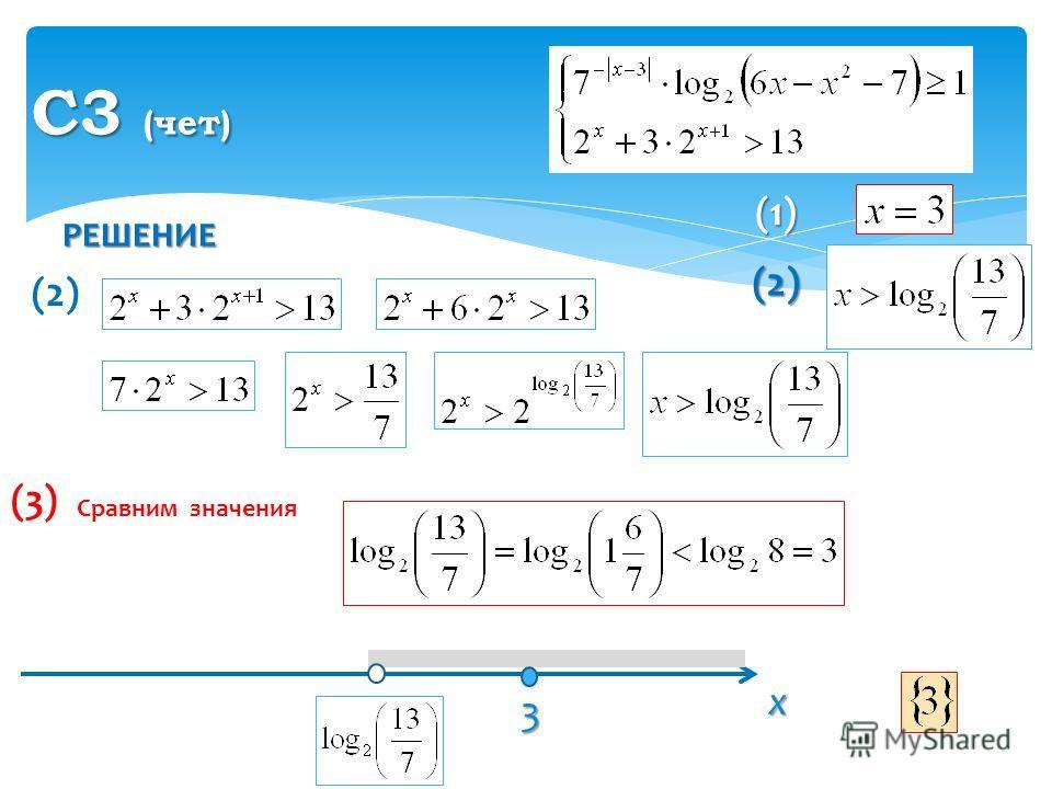 РЕШЕНИЕ С3 (чет) (2) (1) Сравним значения (3) x 3 (2)