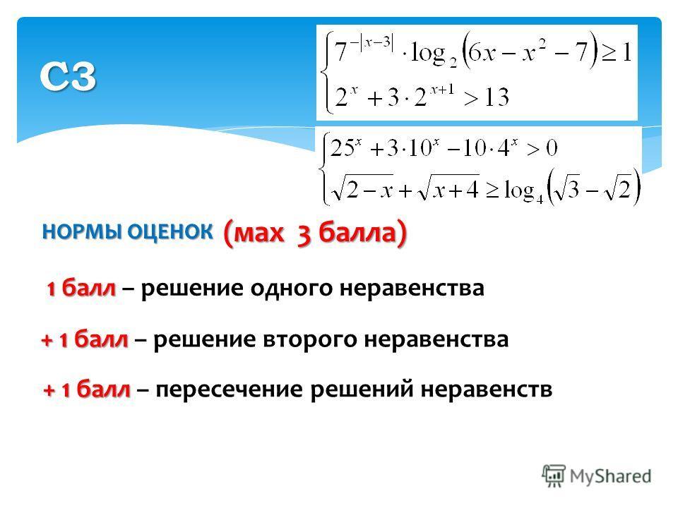 НОРМЫ ОЦЕНОК С3 1 балл 1 балл – решение одного неравенства + 1 балл + 1 балл – решение второго неравенства (мax 3 балла) + 1 балл + 1 балл – пересечение решений неравенств