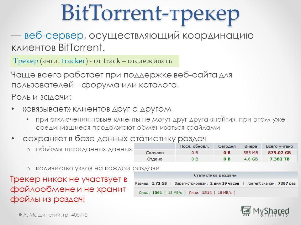 BitTorrent-трекер веб-сервер, осуществляющий координацию клиентов BitTorrent. Чаще всего работает при поддержке веб-сайта для пользователей – форума или каталога. Роль и задачи: «связывает» клиентов друг с другом при отключении новые клиенты не могут