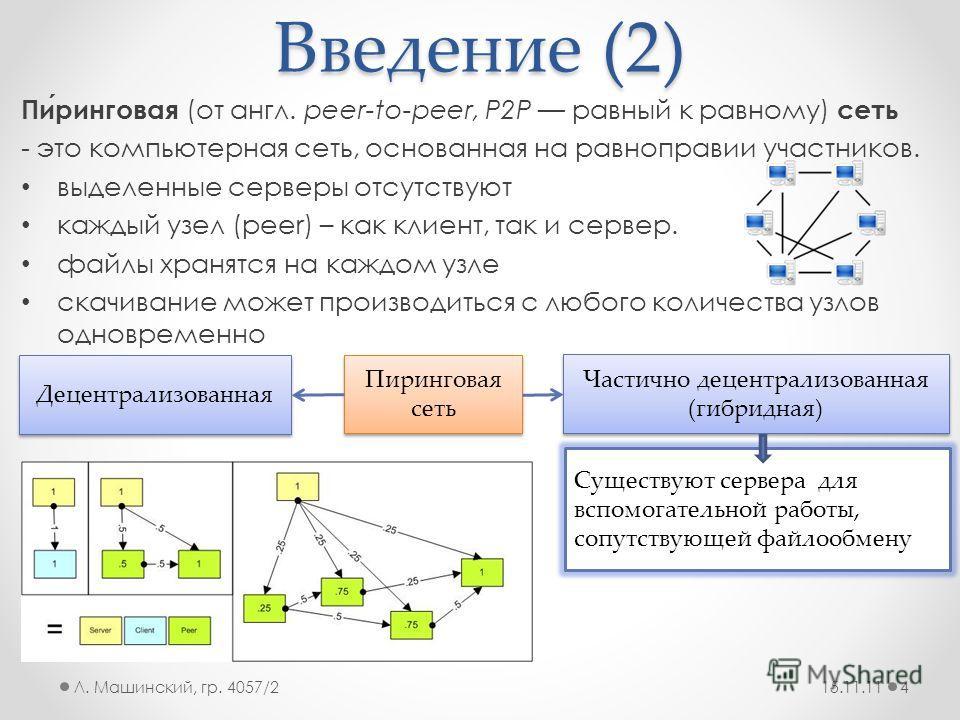 Введение (2) Пиринговая (от англ. peer-to-peer, P2P равный к равному) сеть - это компьютерная сеть, основанная на равноправии участников. выделенные серверы отсутствуют каждый узел (peer) – как клиент, так и сервер. файлы хранятся на каждом узле скач