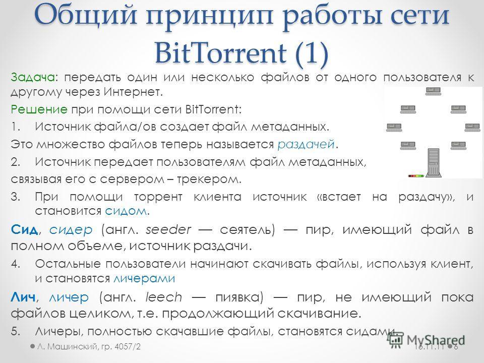 Общий принцип работы сети BitTorrent (1) Задача: передать один или несколько файлов от одного пользователя к другому через Интернет. Решение при помощи сети BitTorrent: 1.Источник файла/ов создает файл метаданных. Это множество файлов теперь называет