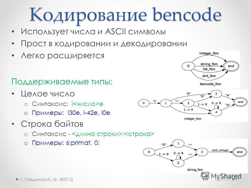 Кодирование bencode Использует числа и ASCII символы Прост в кодировании и декодировании Легко расширяется Поддерживаемые типы: Целое число o Синтаксис: i e o Примеры: i30e, i-42e, i0e Строка байтов o Синтаксис - : o Примеры: 6:primat, 0: 15.11.11Л.