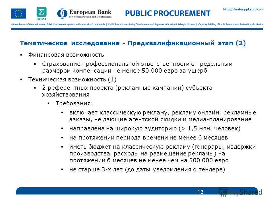 Тематическое исследование - Предквалификационный этап (2) Финансовая возможность Страхование профессиональной ответственности с предельным размером компенсации не менее 50 000 евро за ущерб Техническая возможность (1) 2 референтных проекта (рекламные