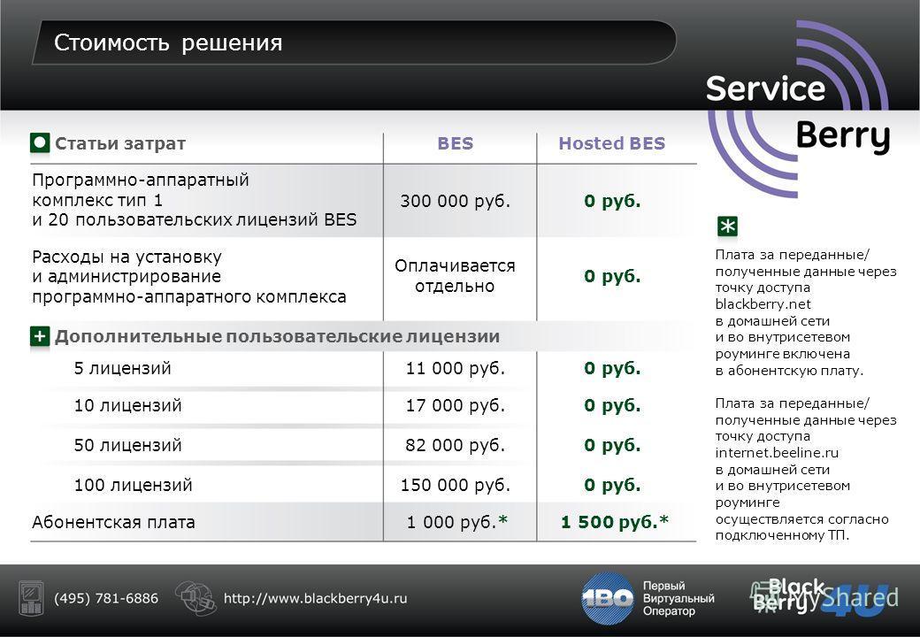 Основные преимущества услуги Возможность централизованного геолокационного трекинга пользователей. Включение/выключение общедоступных сервисов обмена сообщениями, таких как AIM, Google Talk и прочих. Установка паролей различных уровней сложностей. Уд