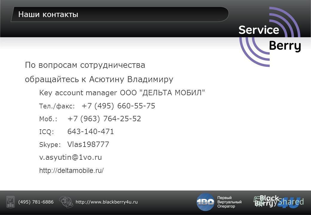 http://www.blackberry4u.ru СПАСИБО ЗА ВНИМАНИЕ!