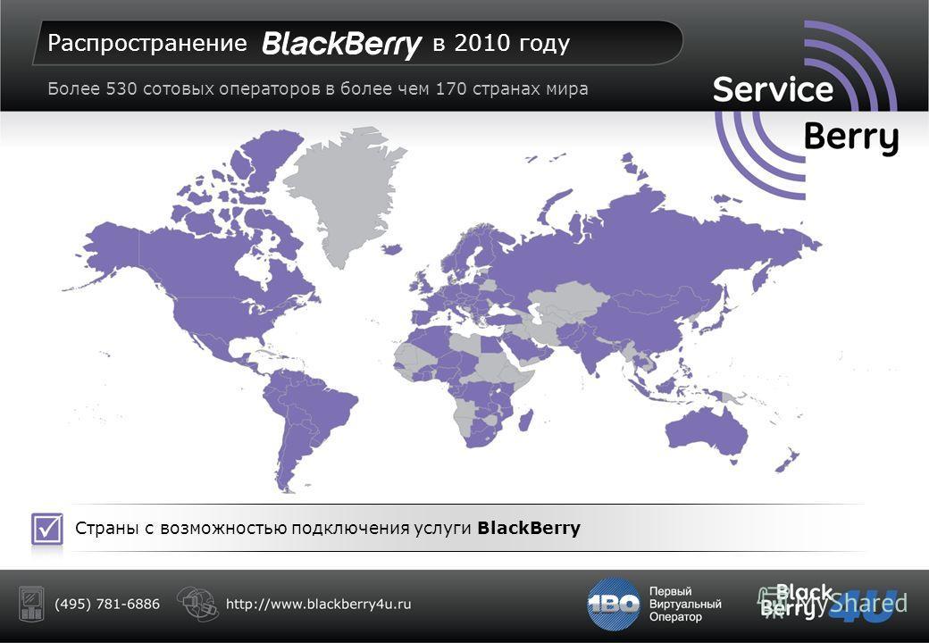 – разработчик решения Компания Research In Motion (RIM) была создана в 1984 году 80% компаний списка Fortune 500 используют решение BlackBerry как корпоративный стандарт Более 50 млн активных пользователей услуги Произведено более 100 млн смартфонов