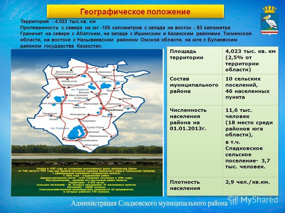Территория - 4,023 тыс.кв. км Протяженность с севера на юг -105 километров с запада на восток - 83 километра Граничит на севере с Абатским, на западе с Ишимским и Казанским районами Тюменской области, на востоке с Называевским районом Омской области,