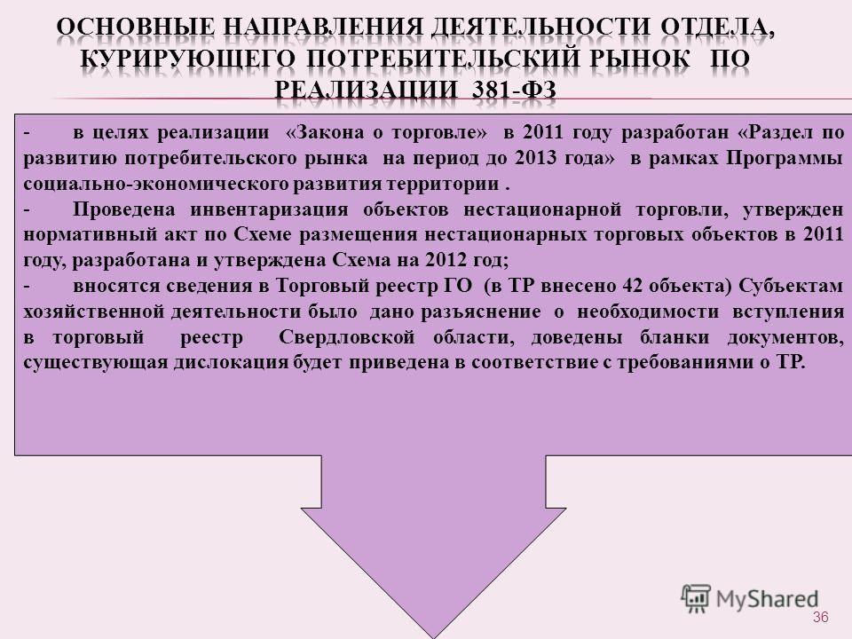 36 -в целях реализации «Закона о торговле» в 2011 году разработан «Раздел по развитию потребительского рынка на период до 2013 года» в рамках Программы социально-экономического развития территории. -Проведена инвентаризация объектов нестационарной то