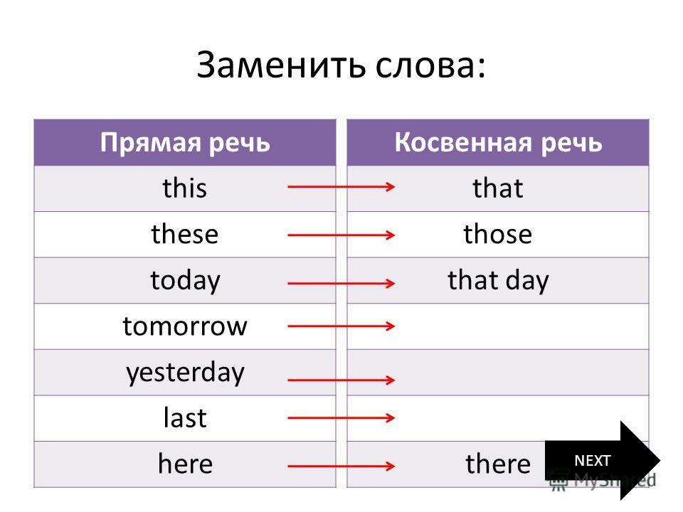 Заменить слова: Прямая речь this these today tomorrow yesterday last here Косвенная речь that those that day there NEXT