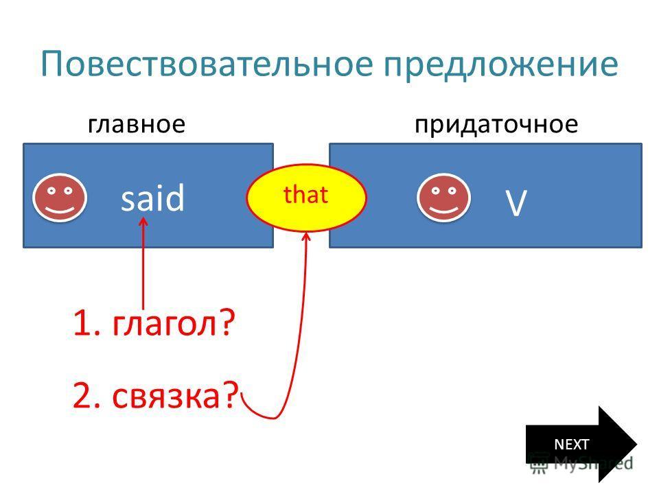 Повествовательное предложение главное глаголsaid придаточное V связка that 1. глагол? 2. связка? NEXT