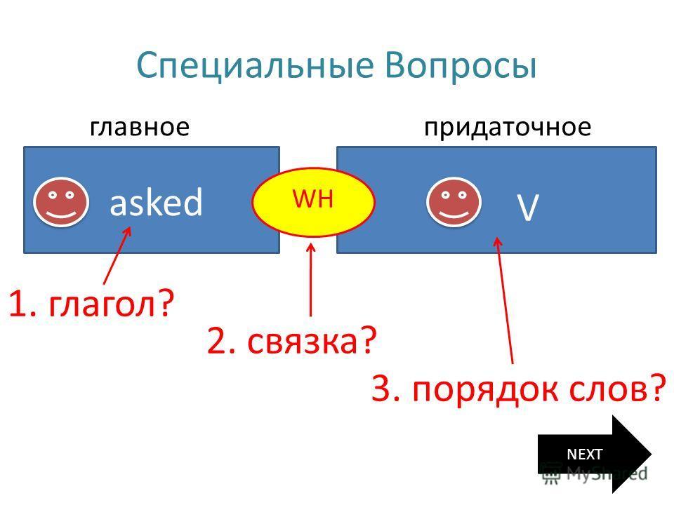 Специальные Вопросы главное глаголasked придаточное V связка WH 1. глагол? 2. связка? NEXT 3. порядок слов?