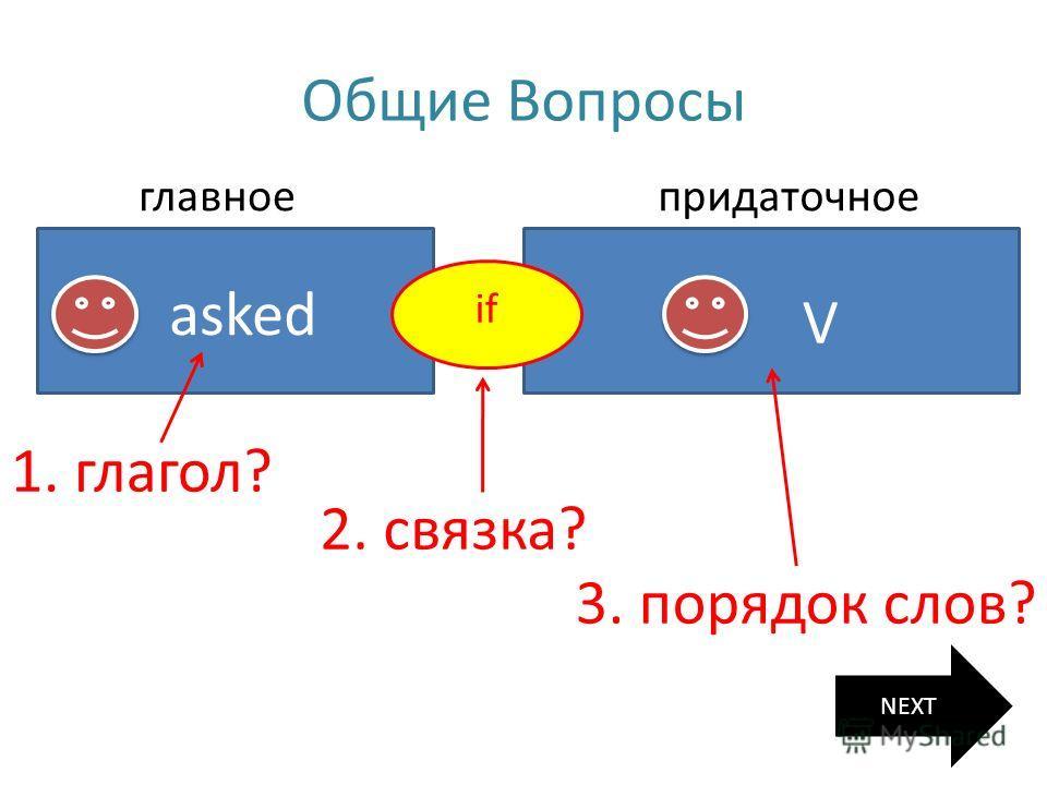 Общие Вопросы главное глаголasked придаточное V связка if 1. глагол? 2. связка? NEXT 3. порядок слов?