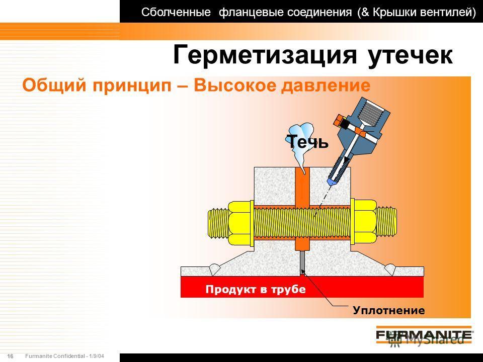16Furmanite Confidential - 1/9/04 Герметизация утечек Общий принцип – Высокое давление Продукт в трубе Уплотнение Течь Сболченные фланцевые соединения (& Крышки вентилей)