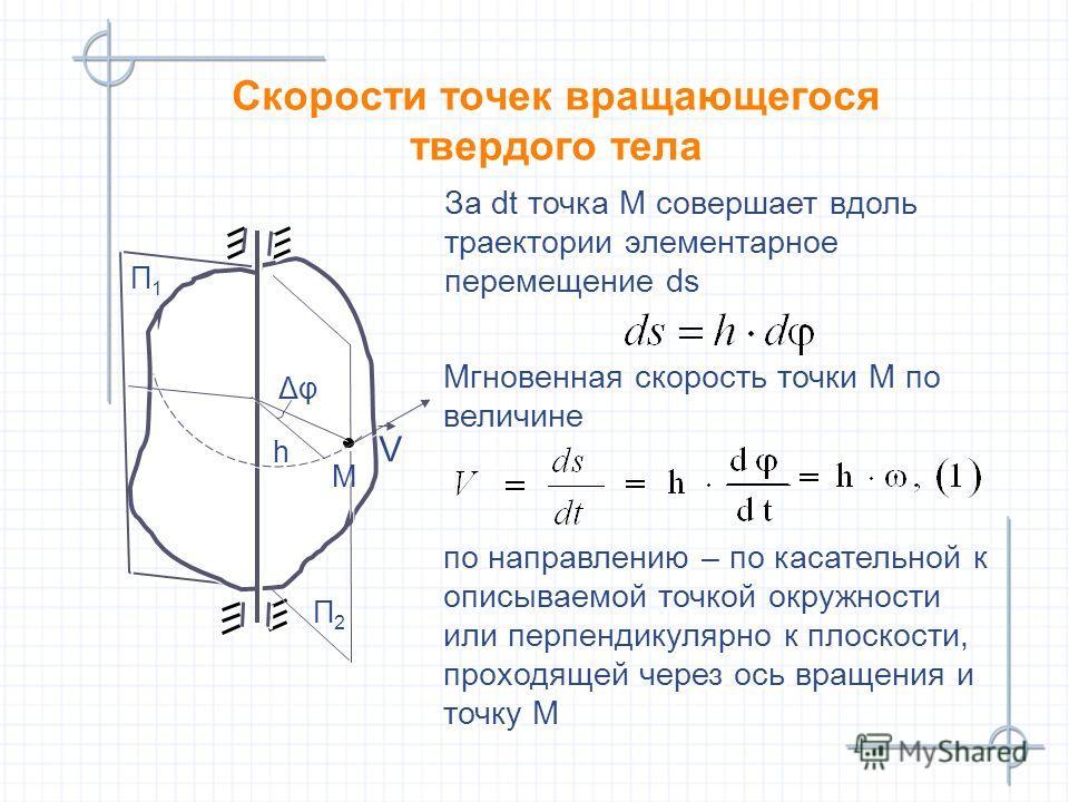 За dt точка М совершает вдоль траектории элементарное перемещение ds За dt точка М совершает вдоль траектории элементарное перемещение ds Скорости точек вращающегося твердого тела П2П2 П2П2 П1П1 П1П1 Мгновенная скорость точки М по величине Мгновенная