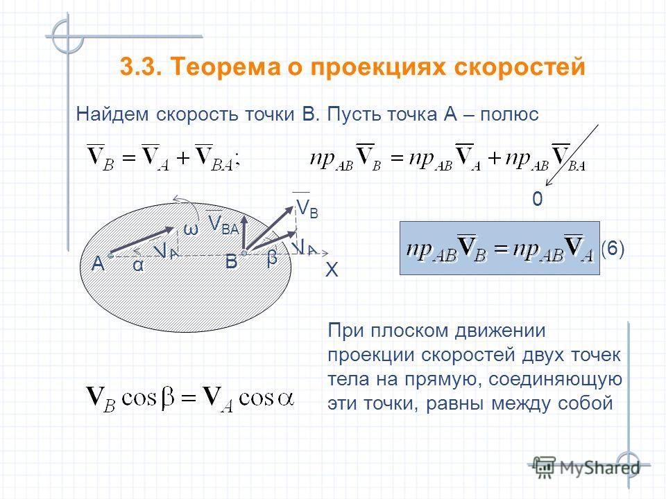 (6) (6) 3.3. Теорема о проекциях скоростей 3.3. Теорема о проекциях скоростей Найдем скорость точки В. Пусть точка А – полюс Найдем скорость точки В. Пусть точка А – полюс β β 0 0 В В А А VAVA VAVA VВAVВA VВAVВA ω ω VВVВ VВVВ Х Х VAVA VAVA α α При пл