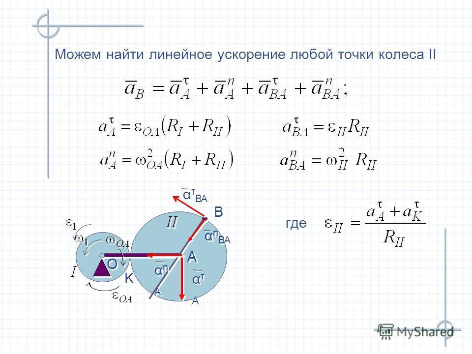 Можем найти линейное ускорение любой точки колеса II О О А А ατAατA ατAατA K K αnAαnA αnAαnA B B α τ ВА α n ВА где