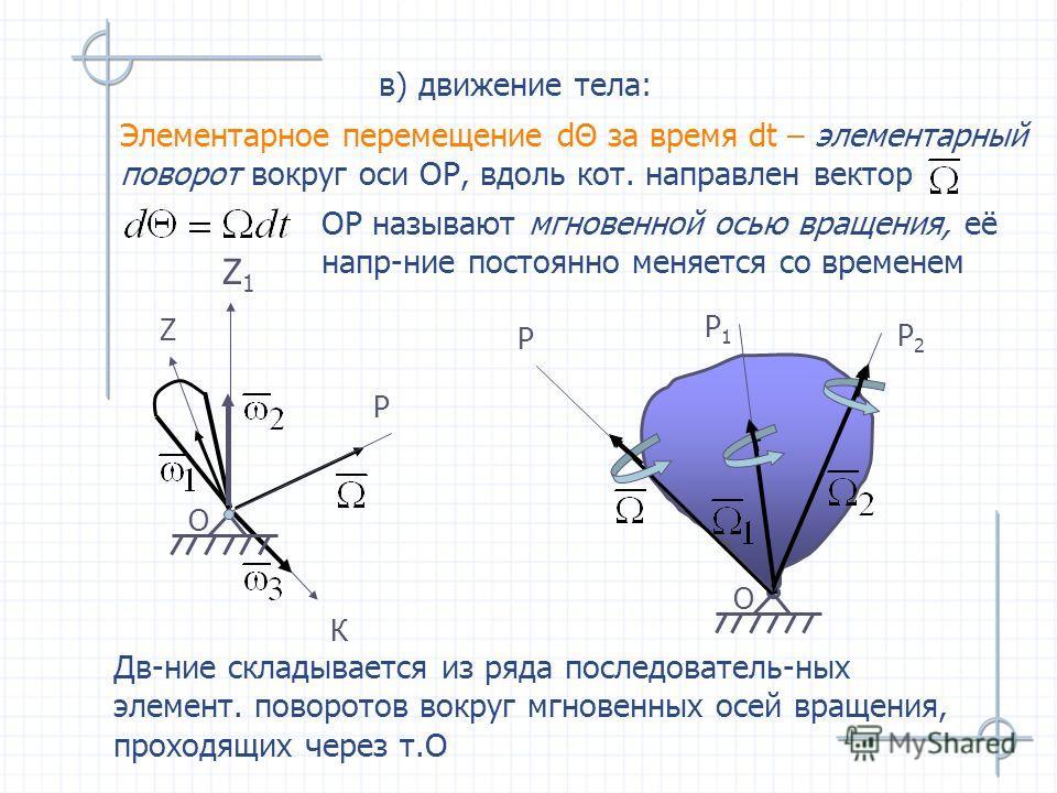Z Элементарное перемещение dΘ за время dt – элементарный поворот вокруг оси ОР, вдоль кот. направлен вектор в) движение тела: К Дв-ние складывается из ряда последователь-ных элемент. поворотов вокруг мгновенных осей вращения, проходящих через т.О ОР
