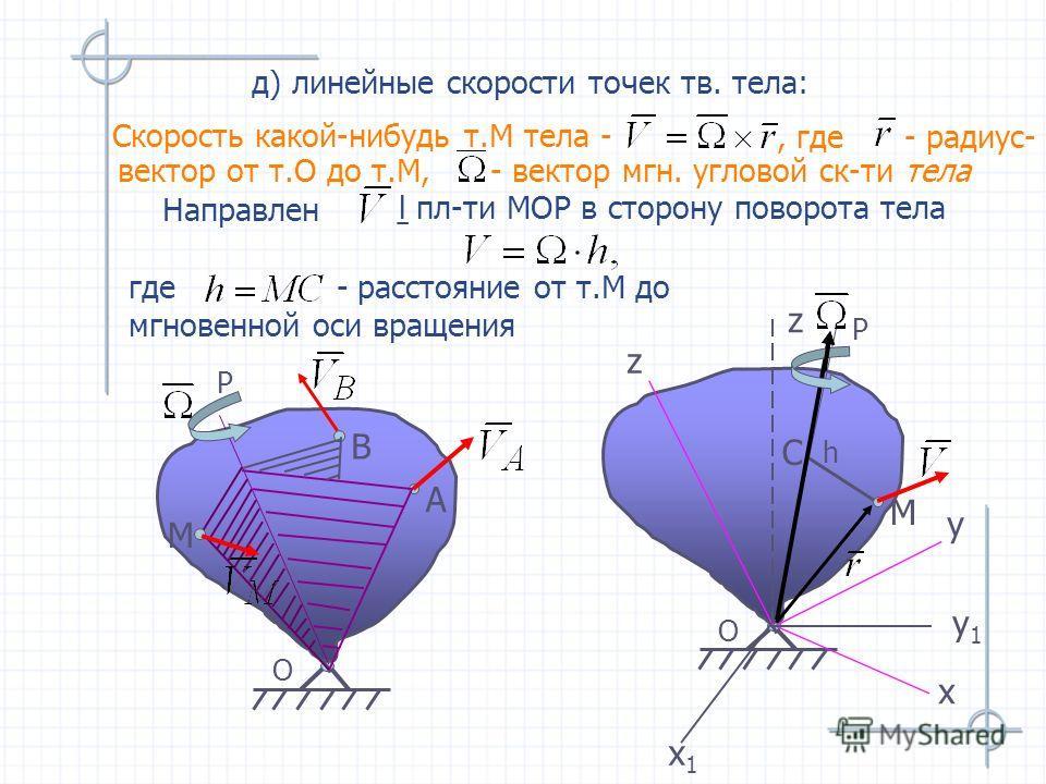 вектор от т.О до т.М, - вектор мгн. угловой ск-ти тела д) линейные скорости точек тв. тела: пл-ти МОР в сторону поворота тела Направлен Скорость какой-нибудь т.М тела - O h Р где - расстояние от т.М до мгновенной оси вращения, где - радиус- х y z х1х