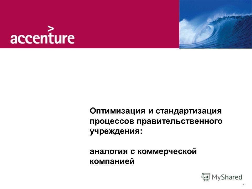 7 Оптимизация и стандартизация процессов правительственного учреждения: аналогия с коммерческой компанией