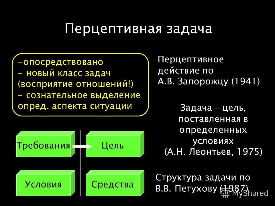 Перцептивная задача Структура задачи по В.В. Петухову (1987) Перцептивное действие по А.В. Запорожцу (1941) Требования УсловияСредства Цель Задача – цель, поставленная в определенных условиях (А.Н. Леонтьев, 1975) -опосредствовано - новый класс задач