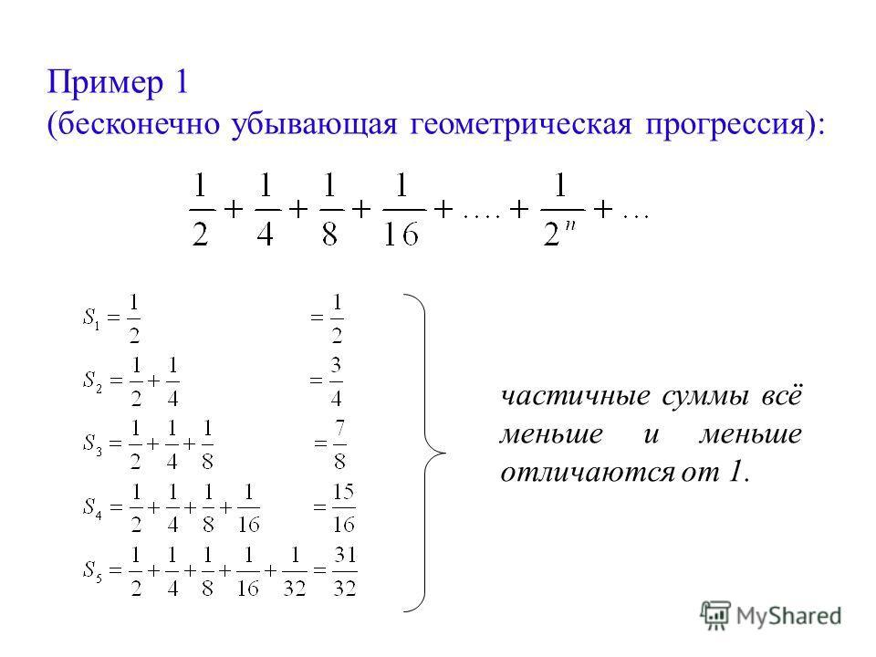 Пример 1 (бесконечно убывающая геометрическая прогрессия): частичные суммы всё меньше и меньше отличаются от 1.