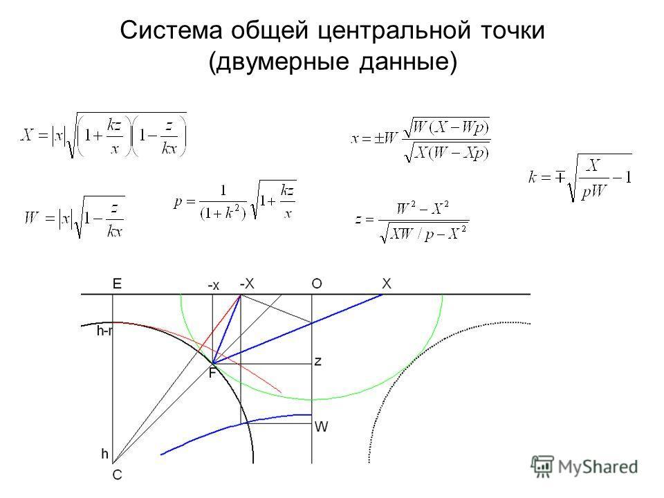 Система общей центральной точки (двумерные данные)