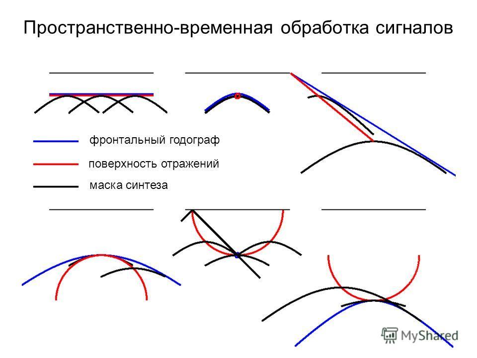 Пространственно-временная обработка сигналов фронтальный годограф поверхность отражений маска синтеза