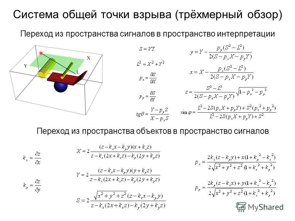 Система общей точки взрыва (трёхмерный обзор) Переход из пространства сигналов в пространство интерпретации Переход из пространства объектов в пространство сигналов