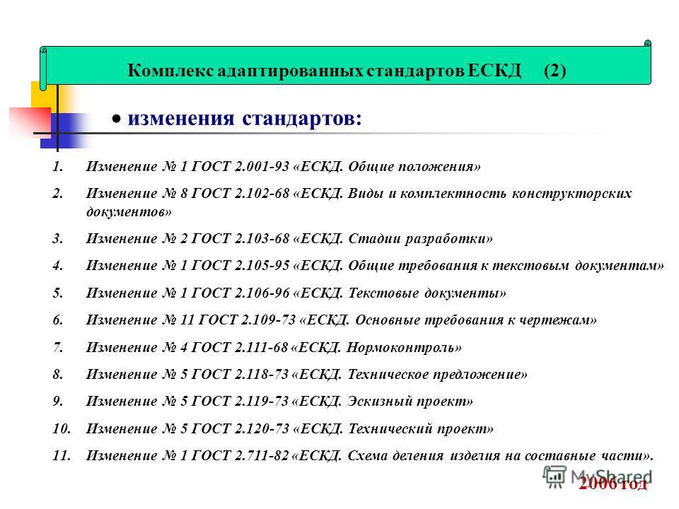 1.Изменение 1 ГОСТ 2.001-93 «ЕСКД. Общие положения» 2.Изменение 8 ГОСТ 2.102-68 «ЕСКД. Виды и комплектность конструкторских документов» 3.Изменение 2 ГОСТ 2.103-68 «ЕСКД. Стадии разработки» 4.Изменение 1 ГОСТ 2.105-95 «ЕСКД. Общие требования к тексто