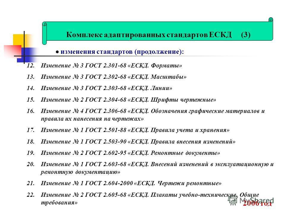 12.Изменение 3 ГОСТ 2.301-68 «ЕСКД. Форматы» 13.Изменение 3 ГОСТ 2.302-68 «ЕСКД. Масштабы» 14.Изменение 3 ГОСТ 2.303-68 «ЕСКД. Линии» 15.Изменение 2 ГОСТ 2.304-68 «ЕСКД. Шрифты чертежные» 16.Изменение 4 ГОСТ 2.306-68 «ЕСКД. Обозначения графические ма