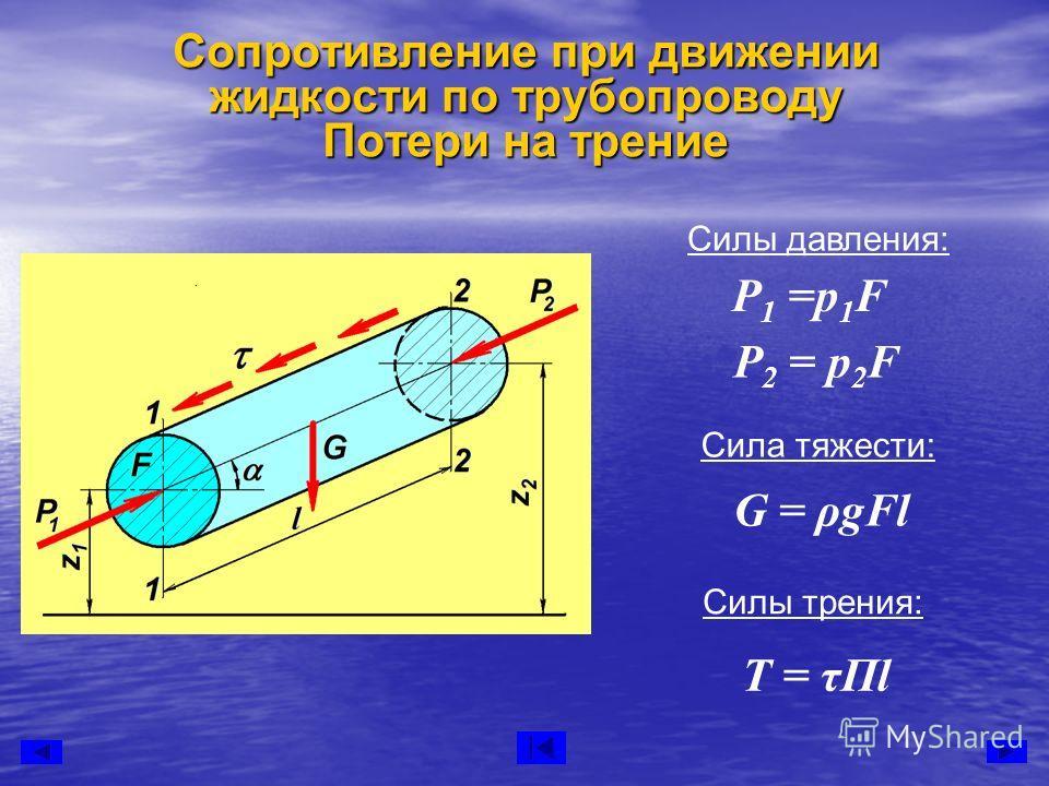 Сопротивление при движении жидкости по трубопроводу Потери на трение Р 1 =p 1 F P 2 = p 2 F G = ρgFl Т = τПl Силы давления: Сила тяжести: Силы трения: