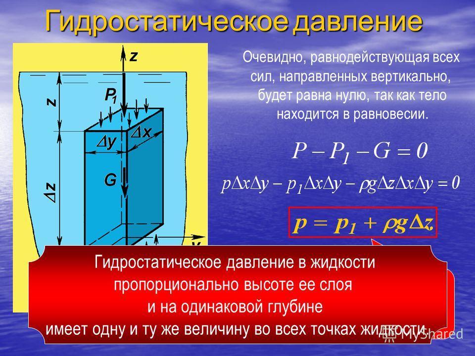Очевидно, равнодействующая всех сил, направленных вертикально, будет равна нулю, так как тело находится в равновесии. основное уравнение гидростатики Гидростатическое давление в жидкости пропорционально высоте ее слоя и на одинаковой глубине имеет од