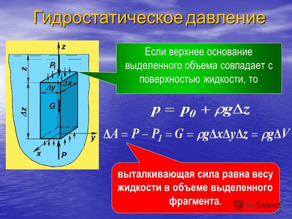 выталкивающая сила равна весу жидкости в объеме выделенного фрагмента. Если верхнее основание выделенного объема совпадает с поверхностью жидкости, то