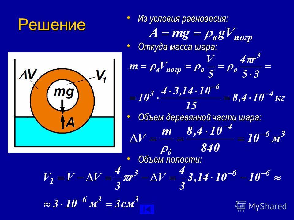 Решение Из условия равновесия: Из условия равновесия: Откуда масса шара: Откуда масса шара: Объем деревянной части шара: Объем деревянной части шара: Объем полости: Объем полости:
