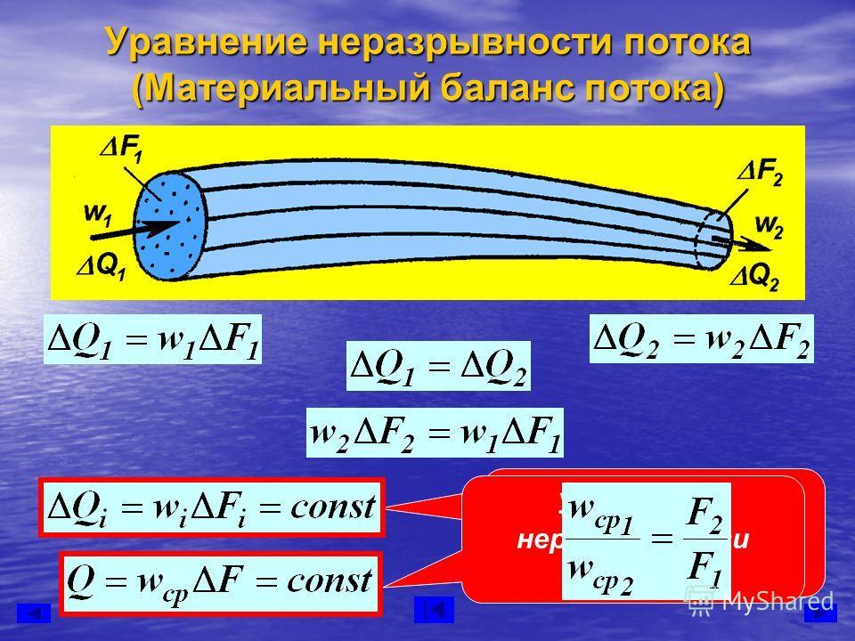 Уравнение неразрывности струи Уравнение неразрывности потока Уравнение неразрывности потока (Материальный баланс потока)