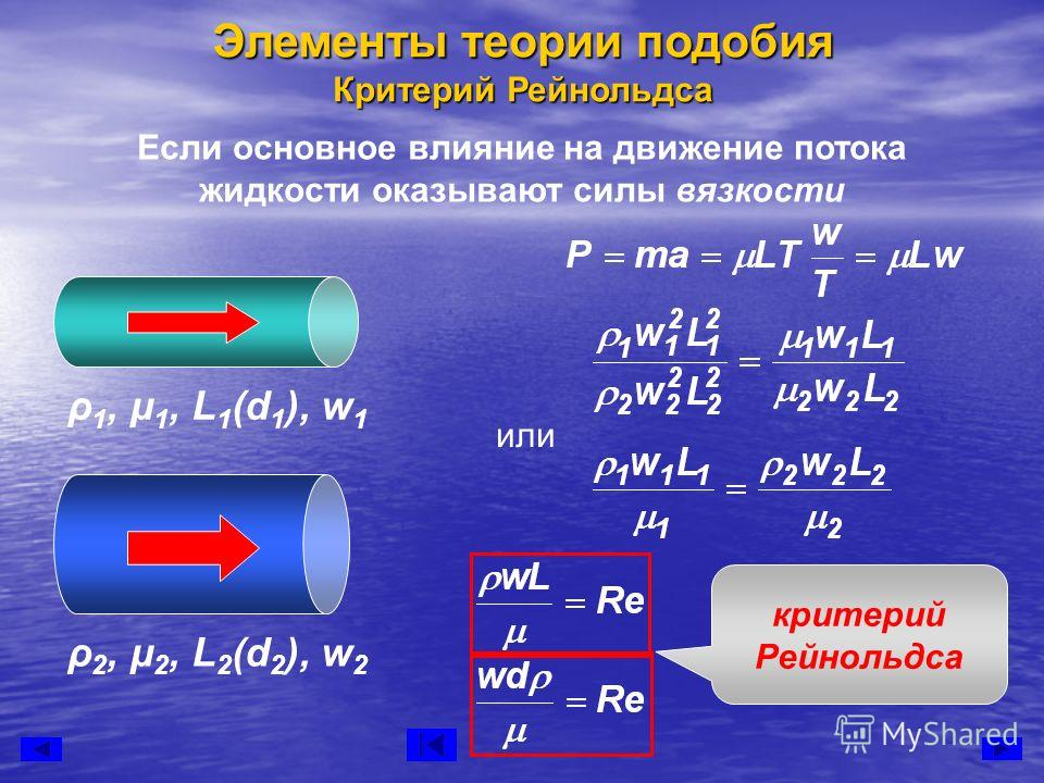 Элементы теории подобия Критерий Рейнольдса Если основное влияние на движение потока жидкости оказывают силы вязкости ρ 1, μ 1, L 1 (d 1 ), w 1 ρ 2, μ 2, L 2 (d 2 ), w 2 критерий Рейнольдса или