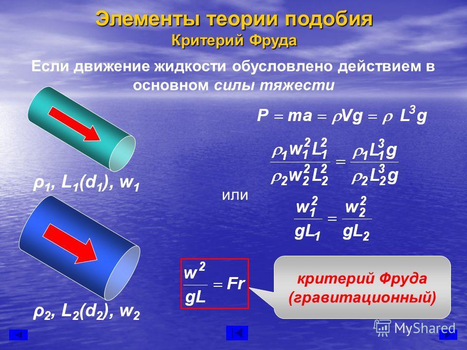 Элементы теории подобия Критерий Фруда Если движение жидкости обусловлено действием в основном силы тяжести ρ 1, L 1 (d 1 ), w 1 ρ 2, L 2 (d 2 ), w 2 критерий Фруда (гравитационный) или