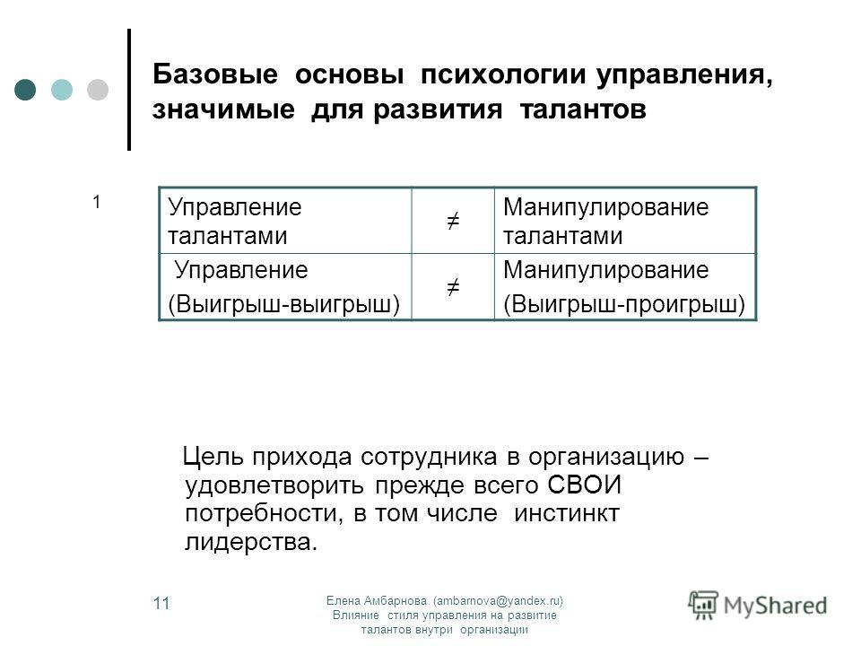 Елена Амбарнова (ambarnova@yandex.ru) Влияние стиля управления на развитие талантов внутри организации 11 Базовые основы психологии управления, значимые для развития талантов Цель прихода сотрудника в организацию – удовлетворить прежде всего СВОИ пот