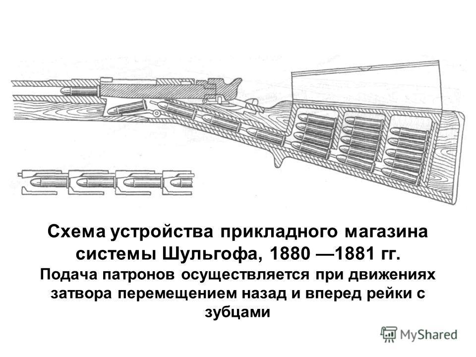 Схема устройства прикладного магазина системы Шульгофа, 1880 1881 гг. Подача патронов осуществляется при движениях затвора перемещением назад и вперед рейки с зубцами