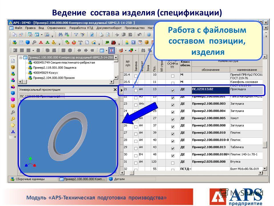 Работа с файловым составом позиции, изделия Модуль «APS-Техническая подготовка производства» Ведение состава изделия (спецификации)